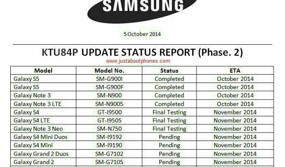 Samsung Galaxy S5 Android 4.4.4 Update to be Released 1