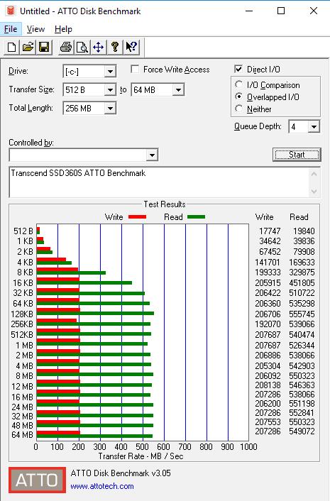 Transcend SSD360S ATTO Disk Benchmark Test 1