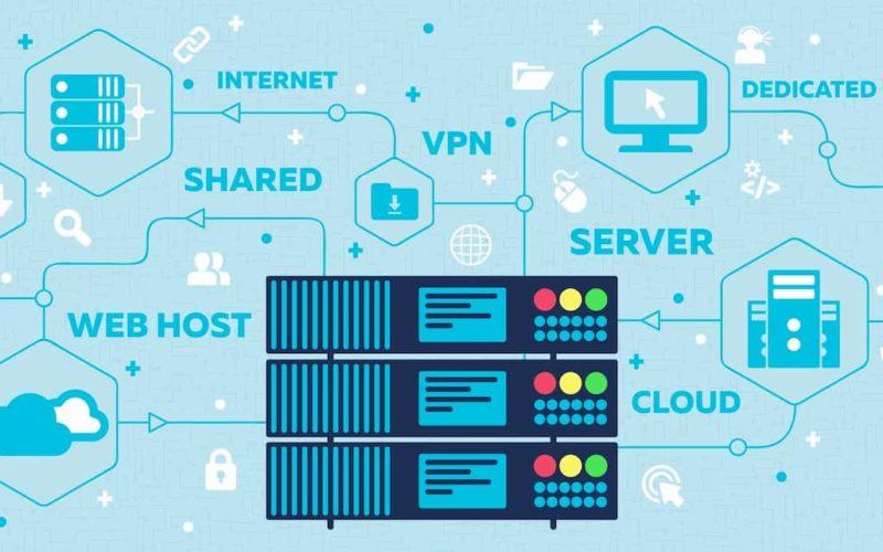 web hosting security checklist